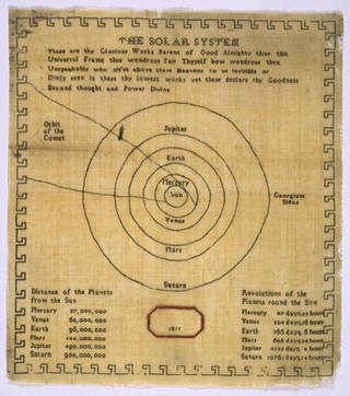The Solar System, sampler, unknown maker, 1811, England. Museum no. T.92-1939. © Victoria and Albert Museum, London. Given by Lady Mary St John Hope