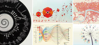 An introduction to Data Visualisation photo